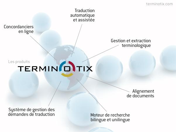 Terminotix